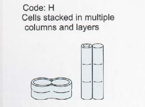 Code H: cells stacked in multiple columns and layers