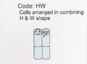 Code HW: cells arranged in combining H and W shape