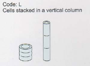 Code L: Cells stacked in a vertical column