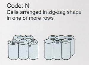 Code N: cells arranged in zig-zag shape in one or more rows