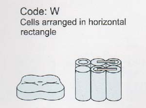 Code W: cells arranged in horizontal rectangle